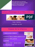 Anatomia Pediatrica 1