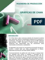 Chan Plot