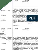 229327890 Fdar Samples Presentation
