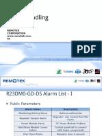 1.5 Alarm Handling