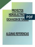 Ventilación de Proyectos Hidraulicos