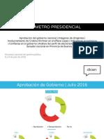 La encuesta de Barómetro Presidencial