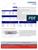 Article on Derivative Trading by Mansukh Investment & Trading Solutions 25/05/2010