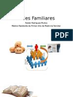 Roles Familiares.pptx