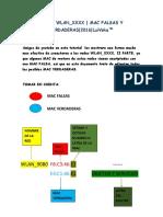 REDES WLAN (MAC FALSAS.pdf