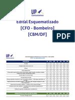 Edital esquematizado CBM DF