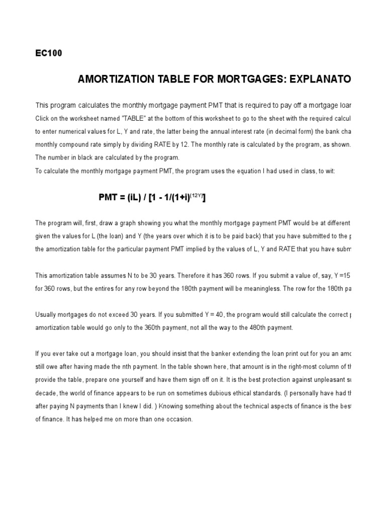 amortization tables for mortgage loans