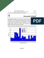 Solved Scanner CA Final Paper 4