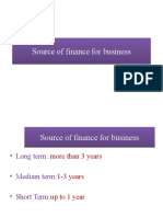 Source of Finance for Business