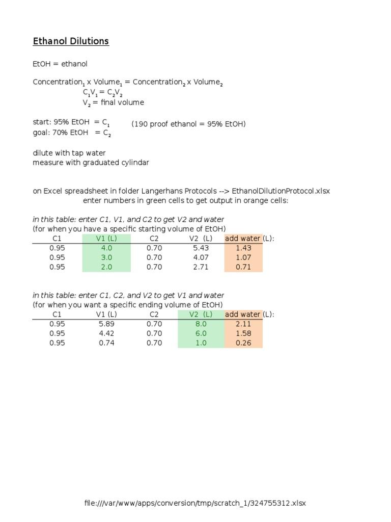 Ethanol Dilution Protocol