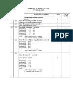 Ppt Fizik 2015 f5 Ppr3 - Skema Jawapan
