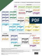 ricardovargassimplifiedpmbokflow5edcoloren-130422140207-phpapp02.pdf