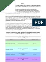 VERIFICAR_TIPOS_PSICOLOGICOS