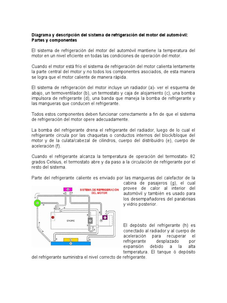 Diagrama y Descripción Del Sistema de Refrigeración Del Motor Del ...