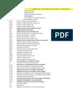 ICD 9 CM OP Onkologi (Neck )