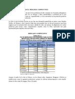 Participación de Mercado Competitivo