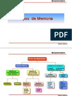 tipos-memoria.pdf