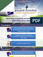 Conferinta Fonduri Nerambursabile IMM-Goodwill Consulting