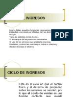 Ciclo de Ingresos