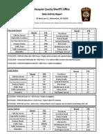 FCSO report 7 22-25 2016