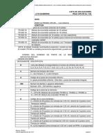 CPU-95 Para Configurar Software