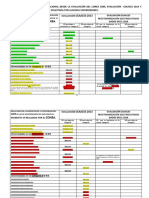 Realidad de Las IES a Nivel Nacional 2016