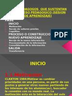 Psicopedagogos Que Sustentan El Proceso Pedagogico (Sesion de Aprendizaje)