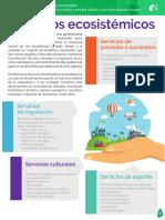 03_Servicios_ecosistemicos.pdf