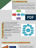 Teorías de la Administración.pptx