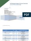 List of Pakistani Impact Factor Journals
