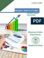 Major Economic Indicator 2016