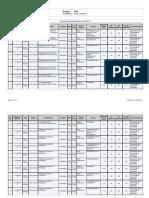Andhra Pradesh_Pharmacy coleges list.pdf