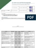 Stress-Pattern-Change-noun-verb-pairs.pdf