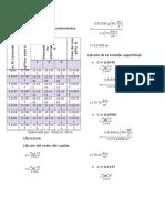 Cálculos Cmc II