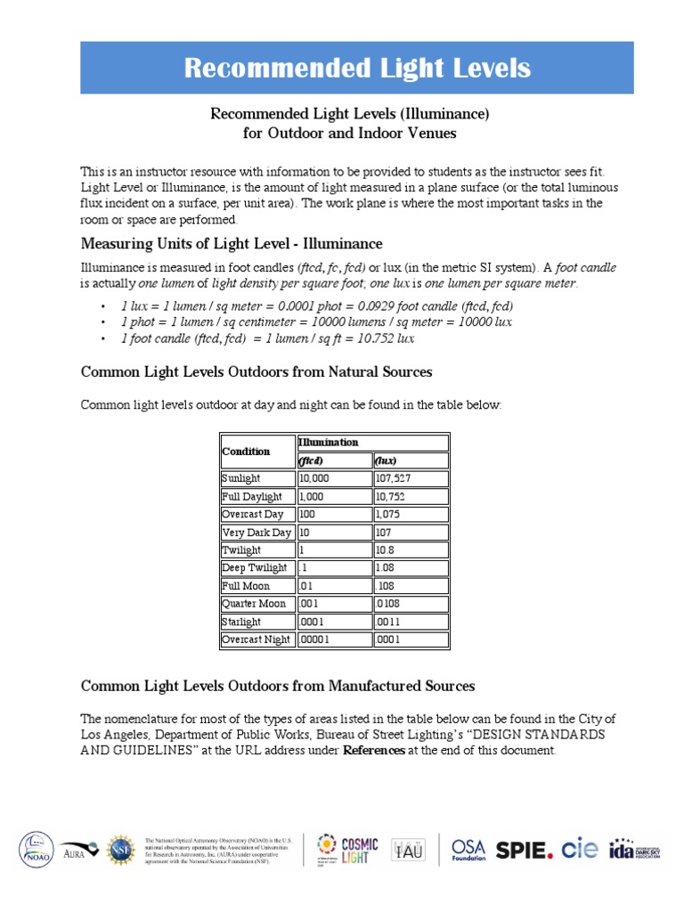 Lightlevels outdoor lighting interior design for Handbook of interior lighting design pdf