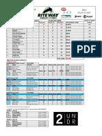 2016 Aldergrove Open Results