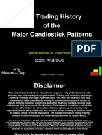 GapHistory-CandlestickPatterns