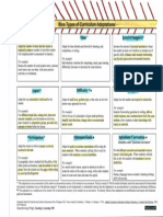 act 9 typ  curriculum adaptations color