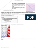 Sistema Hexadecimal en Tabla de Multiplicar