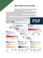 Erro de Ministério Limita o Uso Da Energia Do Madeira - Santo Antonio e Jirau