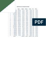 Simulación de Cronograma de Pagos