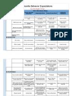 classroom lv pbis matrix for writing 2016-17 - language arts