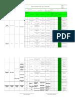 GMJ-PS-012-01 Matriz de Identificacion de Impacto.xls