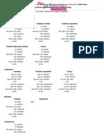 Conjugação do verbo subir.pdf