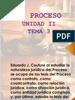 UNIDAD II TEMA III EL PROCESO (1).ppt