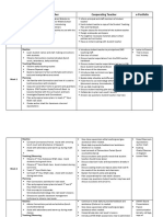 student teaching plan and guide