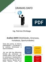 DIAGRAMAS DAFO