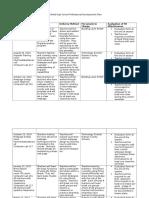 professional development plan chart