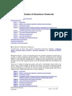 Classes of Hazardous Chemicals_8.09