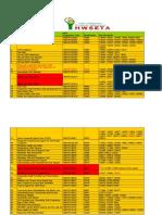 Copy of Skills Programme List 2016